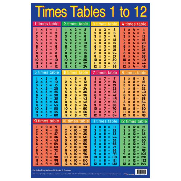 ... Number Names Worksheets : times table chart 1 to 100 Times Table